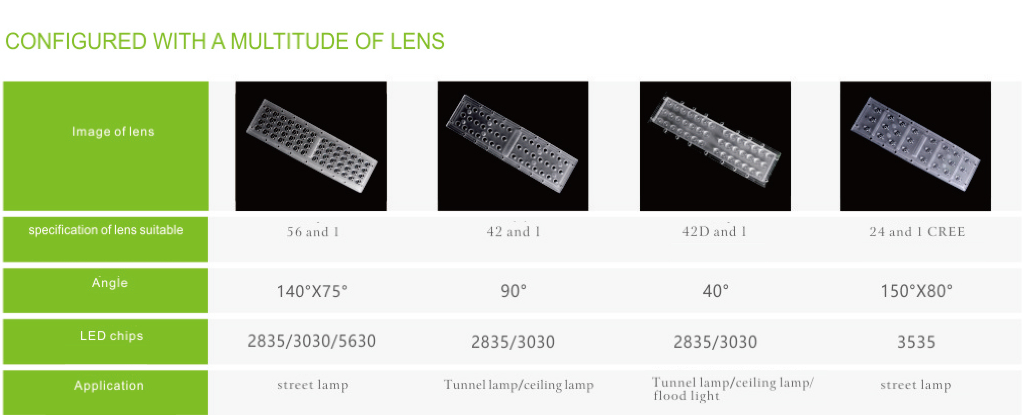LED Light Catalogue-11